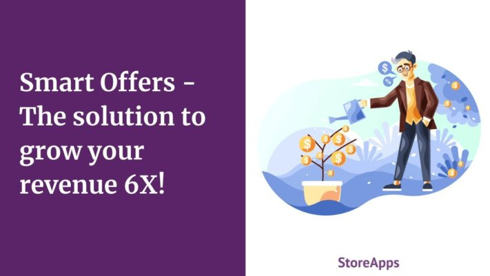 Smart Offers features